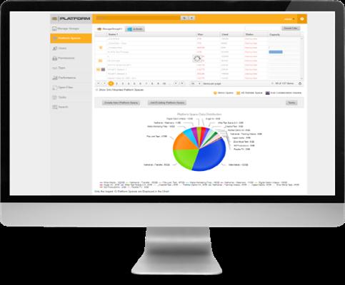 ProMAX Platform Software Interface