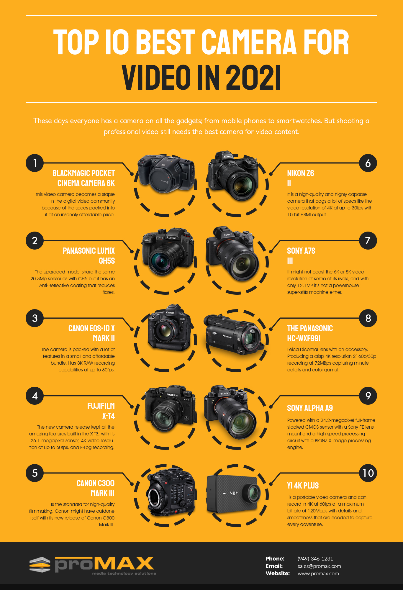 Top 10 Best Camera for Video in 2021